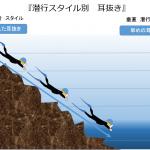 スキューバー、フリー、スキンダイビングの耳抜き 初級編 【 図解】