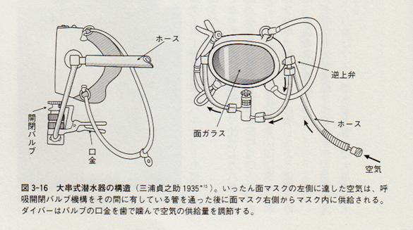 大串式潜水器