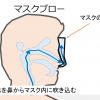 マスクブロー mask blowing