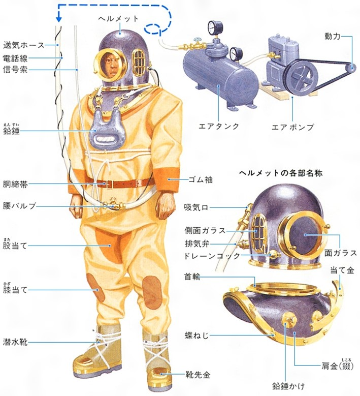 ヘルメット潜水2