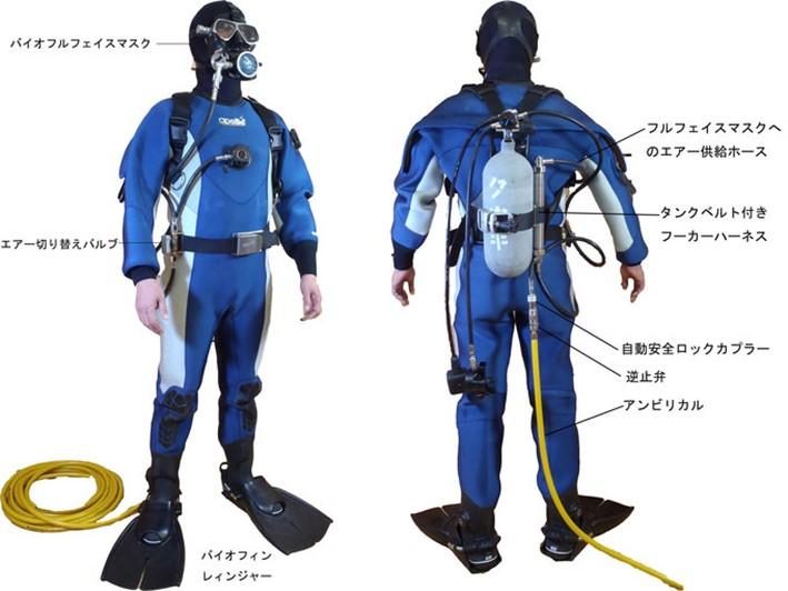フーカー潜水器