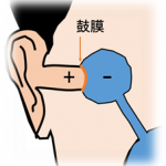 耳抜き ear cleaning