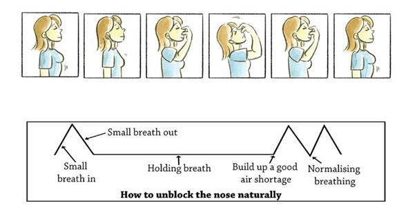 ブテイコウ呼吸法